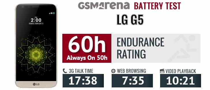 LG G5 cu gia re 1